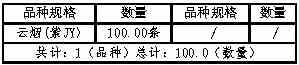 广西壮族自治区隆林各族自治县烟草专卖局公告褚映红